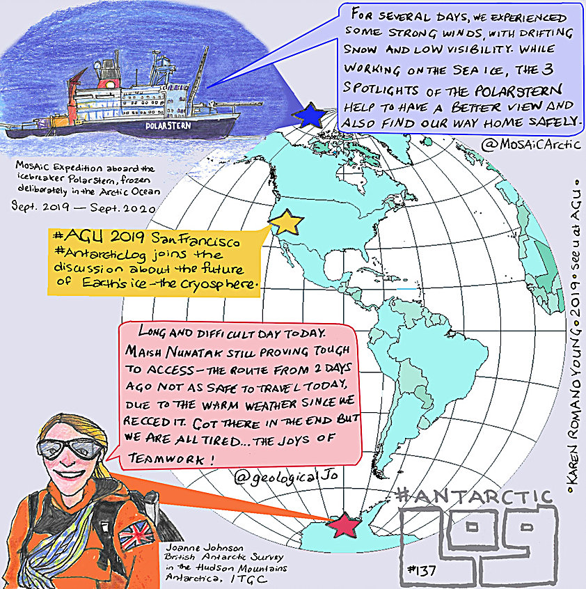 #Antarctic log comic - MOSAiC